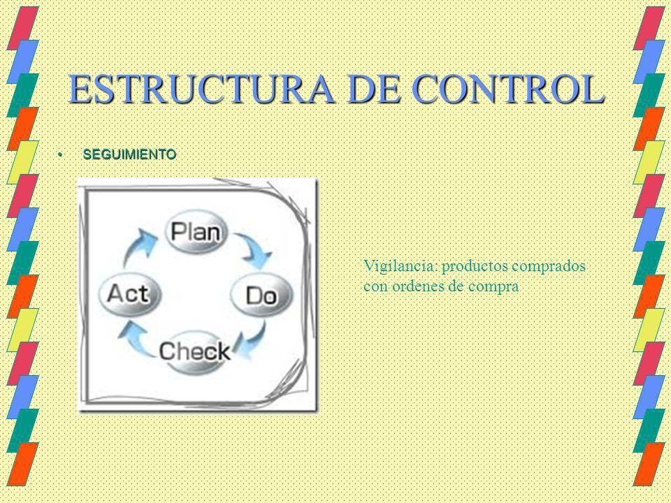 ESTRUCTURA DE CONTROL SEGUIMIENTO Vigilancia: productos comprados con ordenes de compra