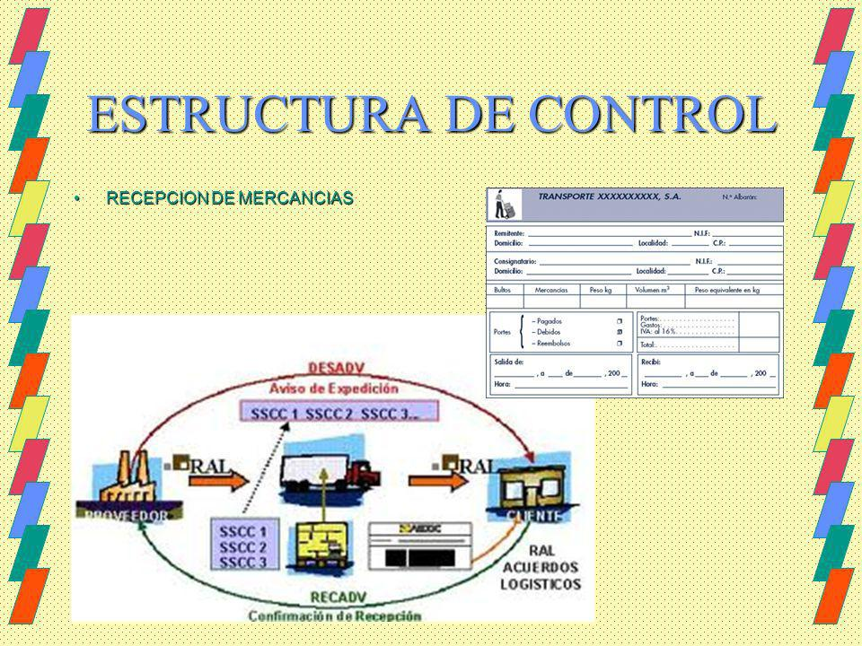 ESTRUCTURA DE CONTROL RECEPCION DE MERCANCIAS