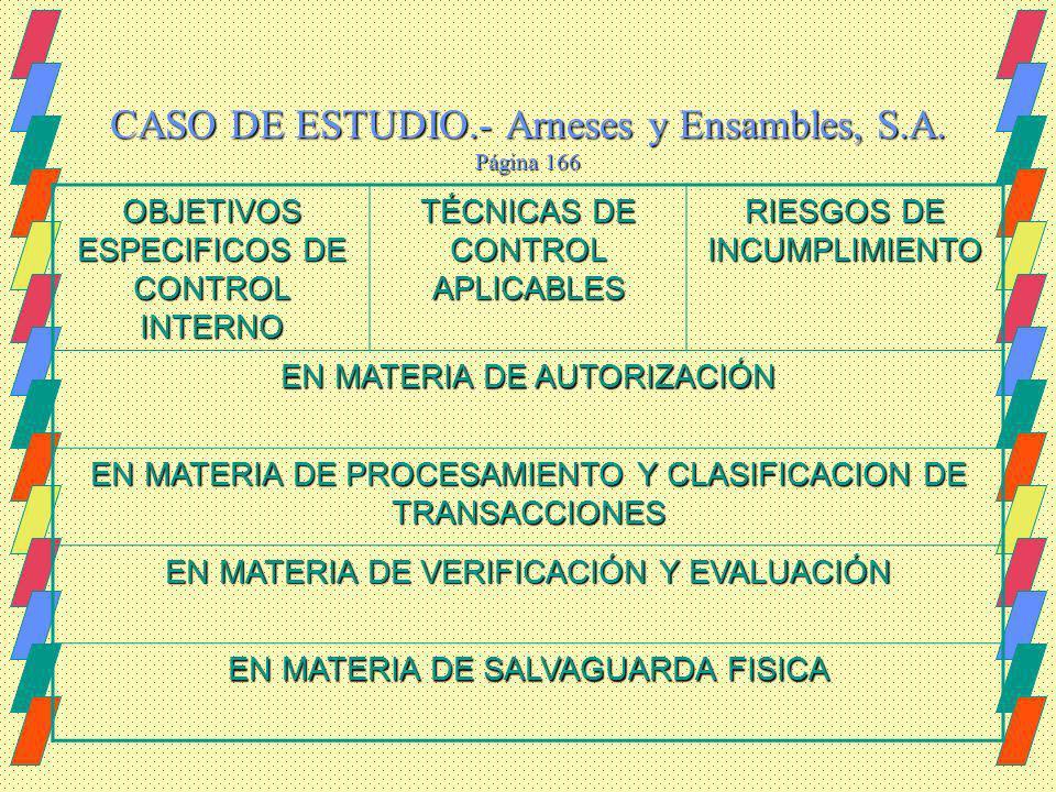CASO DE ESTUDIO.- Arneses y Ensambles, S.A. Página 166