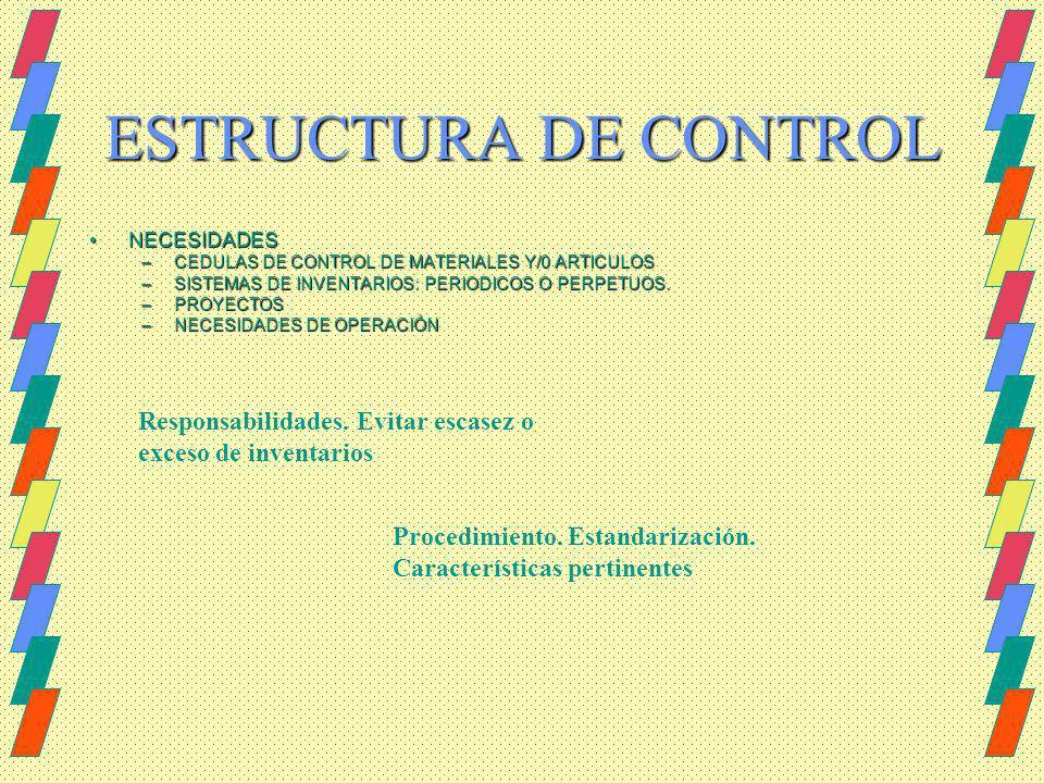 ESTRUCTURA DE CONTROL NECESIDADES. CEDULAS DE CONTROL DE MATERIALES Y/0 ARTICULOS. SISTEMAS DE INVENTARIOS: PERIODICOS O PERPETUOS.