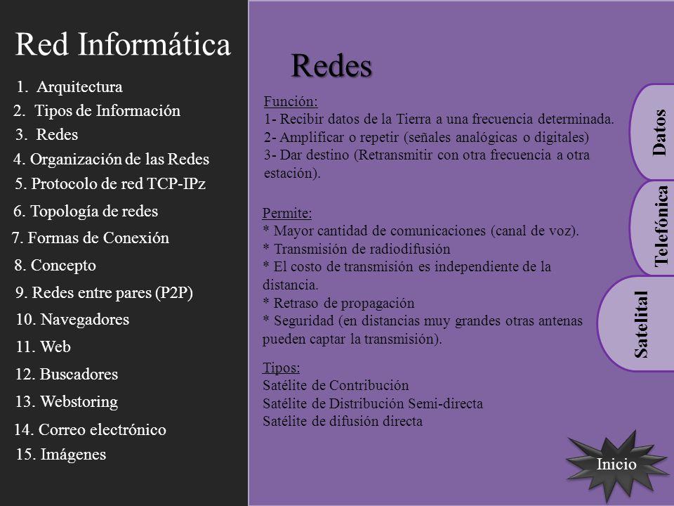 Red Informática Redes Datos Telefónica Satelital 1. Arquitectura