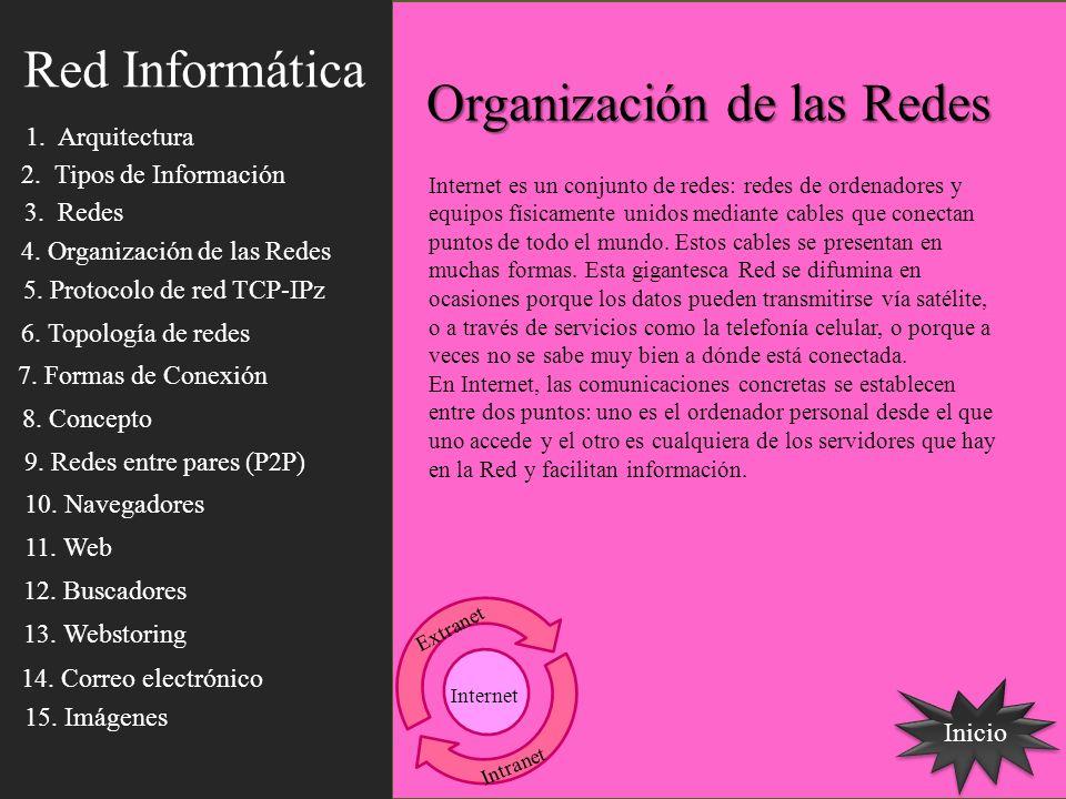 Organización de las Redes