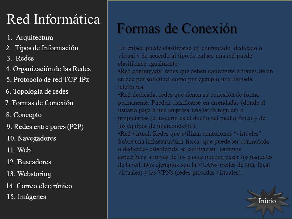 Red Informática Formas de Conexión 1. Arquitectura