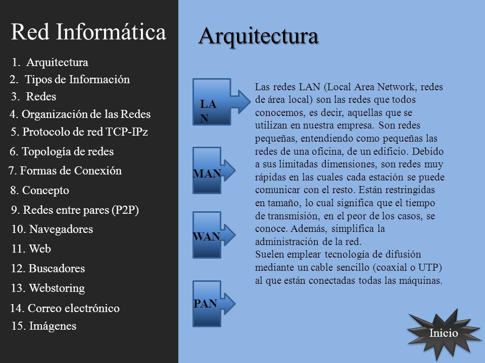 Red Informática Arquitectura 1. Arquitectura 2. Tipos de Información