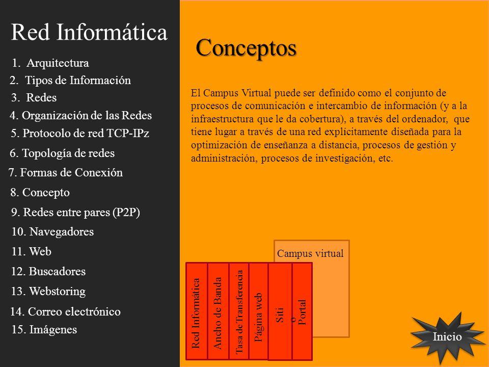 Red Informática Conceptos 1. Arquitectura 2. Tipos de Información