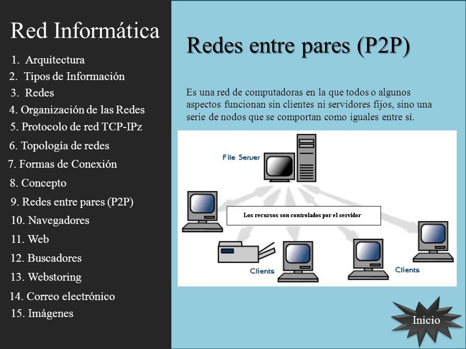 Red Informática Redes entre pares (P2P) 1. Arquitectura