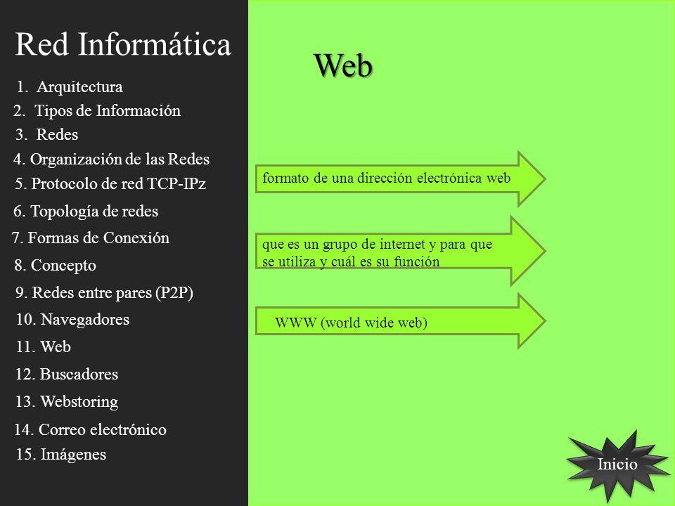 Red Informática Web 1. Arquitectura 2. Tipos de Información 3. Redes