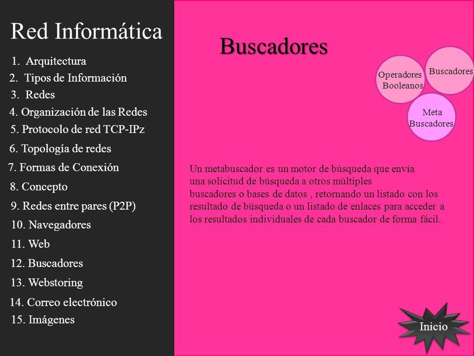 Red Informática Buscadores 1. Arquitectura 2. Tipos de Información