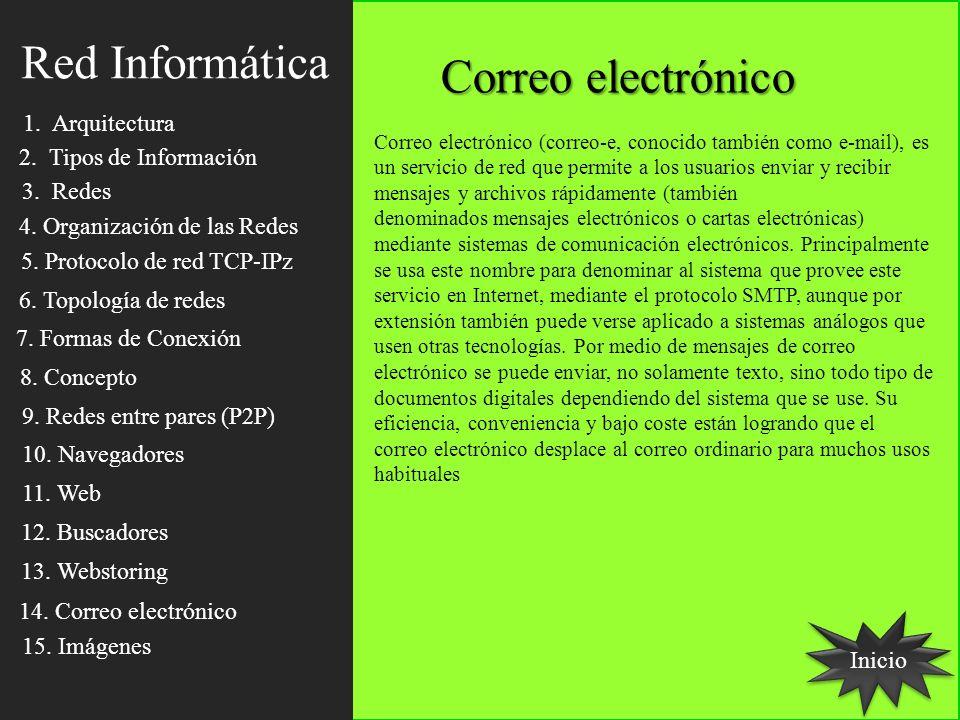 Red Informática Correo electrónico 1. Arquitectura