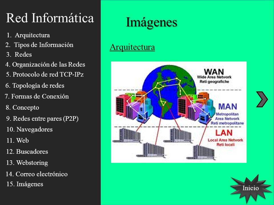 Red Informática Imágenes Arquitectura 1. Arquitectura