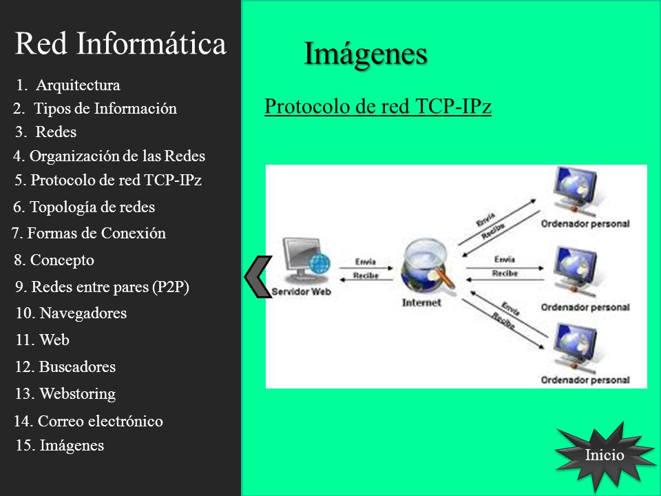 Red Informática Imágenes Protocolo de red TCP-IPz 1. Arquitectura
