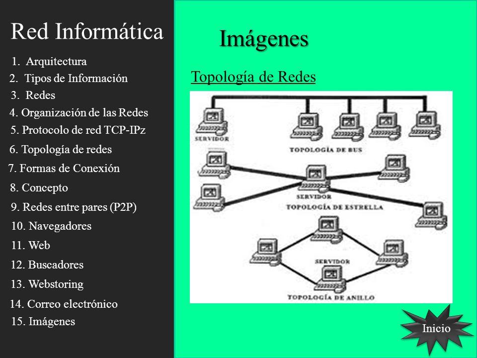 Red Informática Imágenes Topología de Redes 1. Arquitectura
