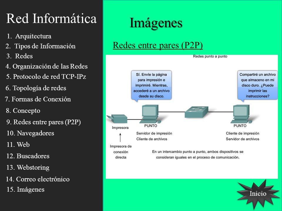 Red Informática Imágenes Redes entre pares (P2P) 1. Arquitectura