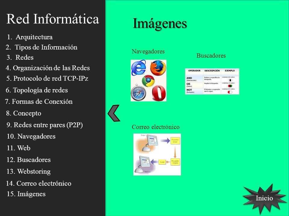 Red Informática Imágenes 1. Arquitectura 2. Tipos de Información