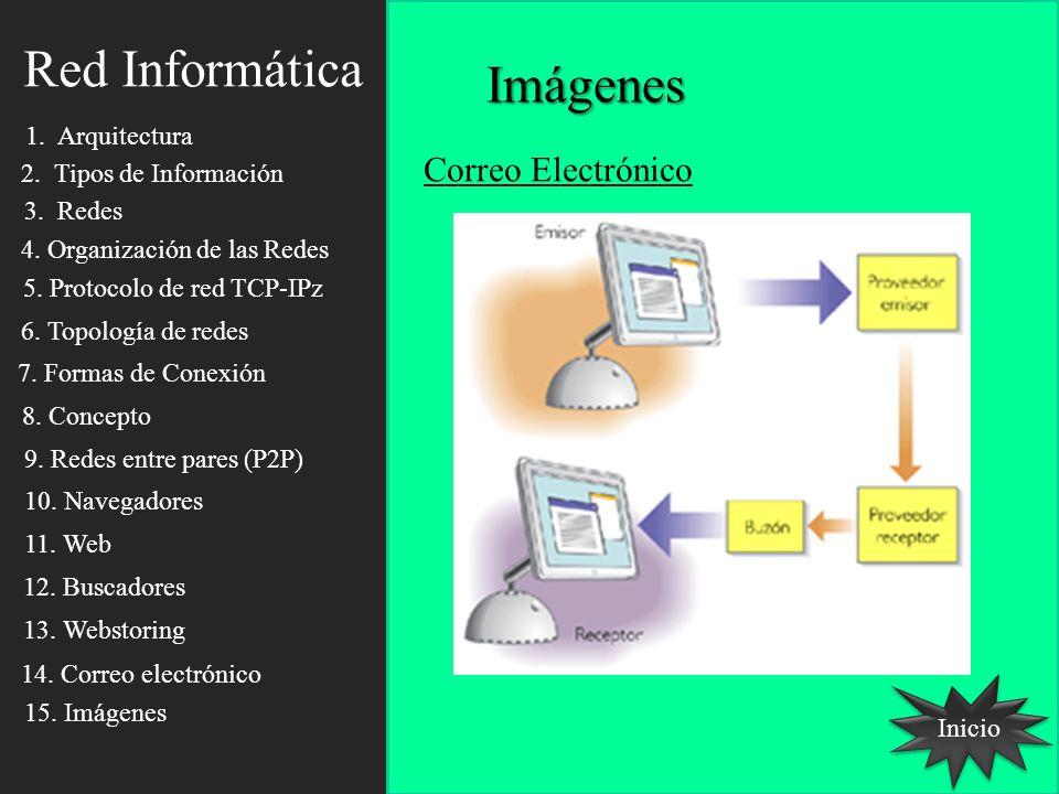 Red Informática Imágenes Correo Electrónico 1. Arquitectura