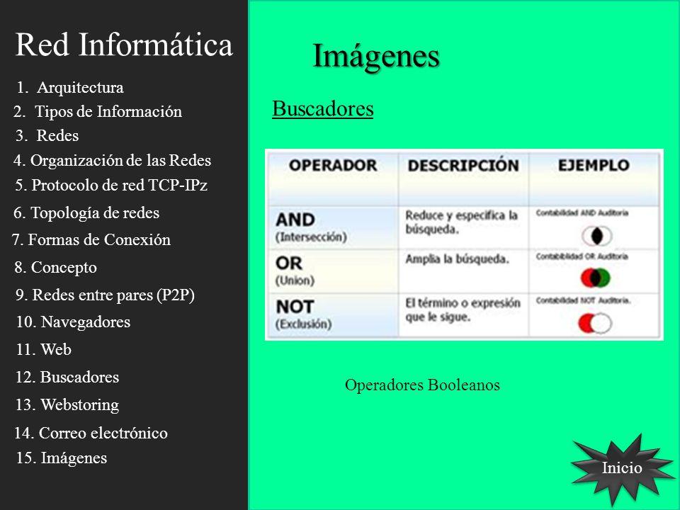 Red Informática Imágenes Buscadores 1. Arquitectura