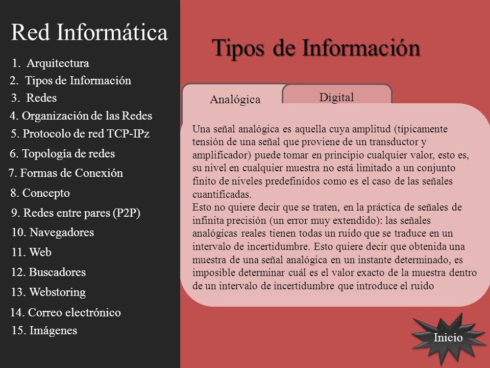 Red Informática Tipos de Información 1. Arquitectura