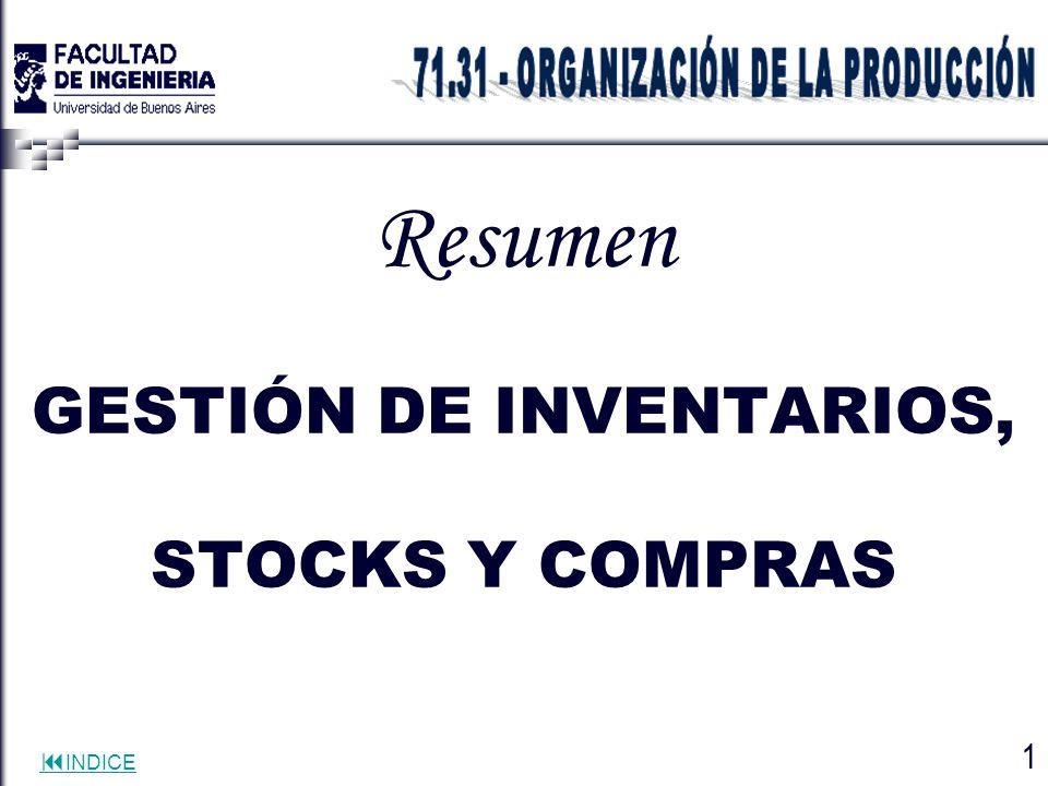 Resumen GESTIÓN DE INVENTARIOS, STOCKS Y COMPRAS
