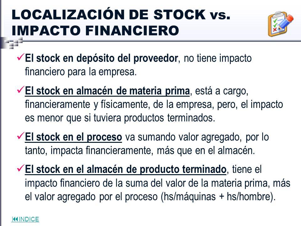 LOCALIZACIÓN DE STOCK vs. IMPACTO FINANCIERO