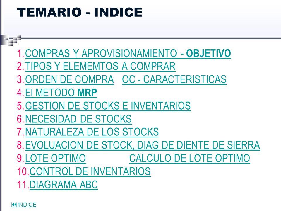 TEMARIO - INDICE COMPRAS Y APROVISIONAMIENTO - OBJETIVO