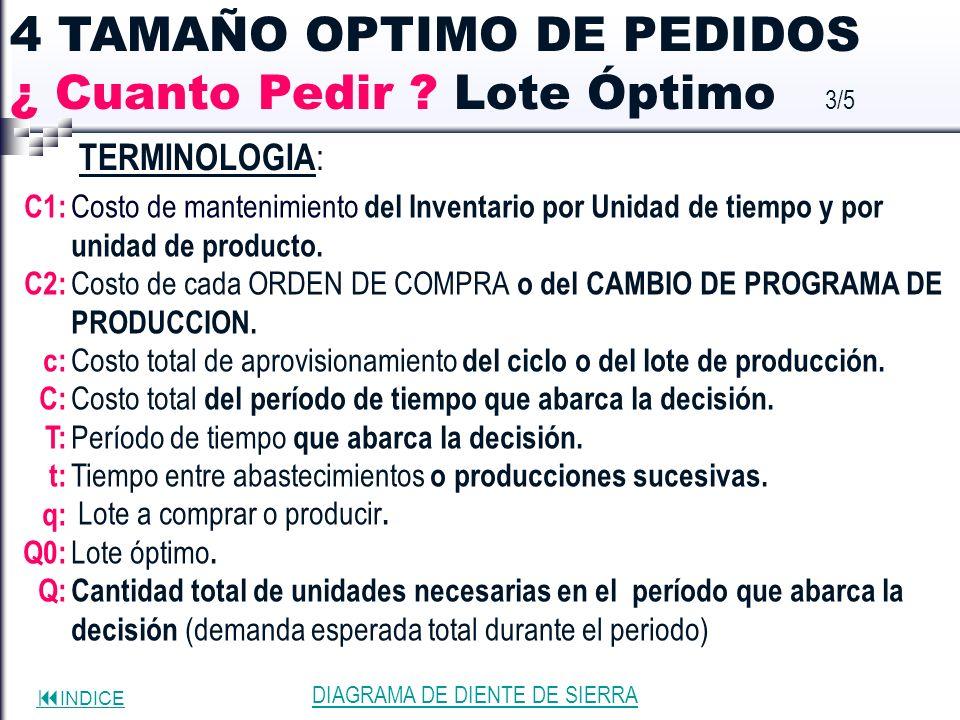 4 TAMAÑO OPTIMO DE PEDIDOS ¿ Cuanto Pedir Lote Óptimo 3/5