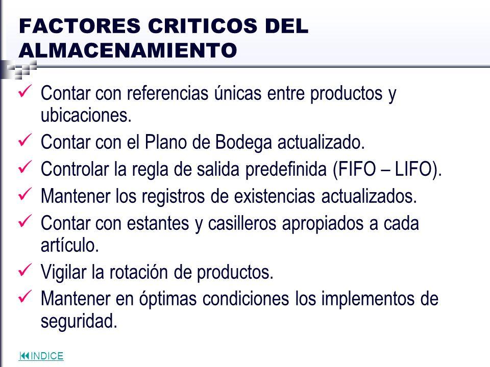 FACTORES CRITICOS DEL ALMACENAMIENTO