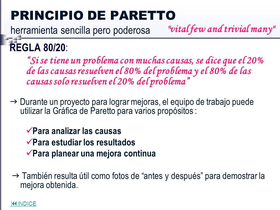 PRINCIPIO DE PARETTO herramienta sencilla pero poderosa