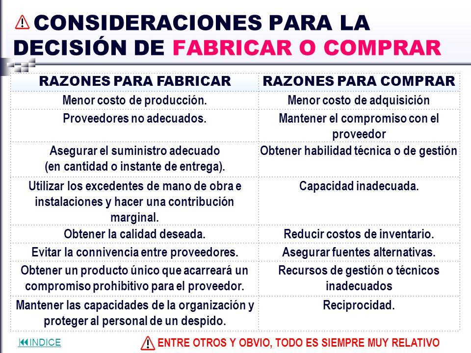 CONSIDERACIONES PARA LA DECISIÓN DE FABRICAR O COMPRAR