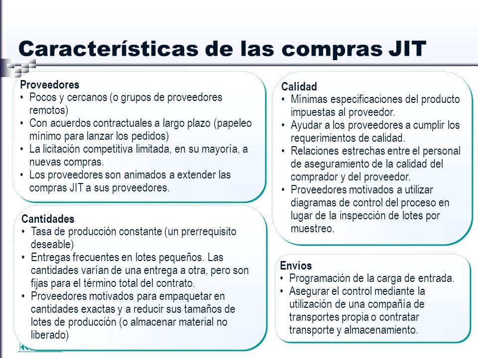 Características de las compras JIT