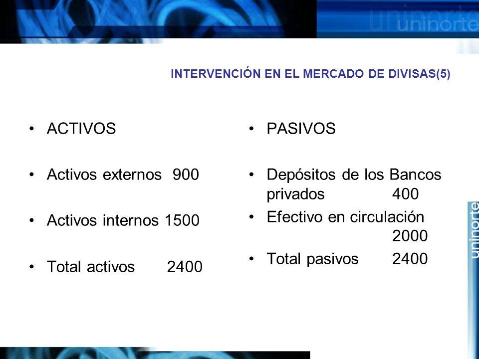 INTERVENCIÓN EN EL MERCADO DE DIVISAS(5)
