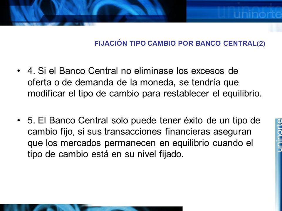 FIJACIÓN TIPO CAMBIO POR BANCO CENTRAL(2)