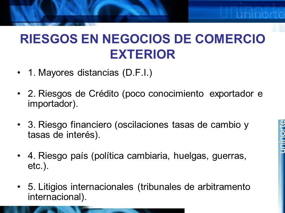 RIESGOS EN NEGOCIOS DE COMERCIO EXTERIOR