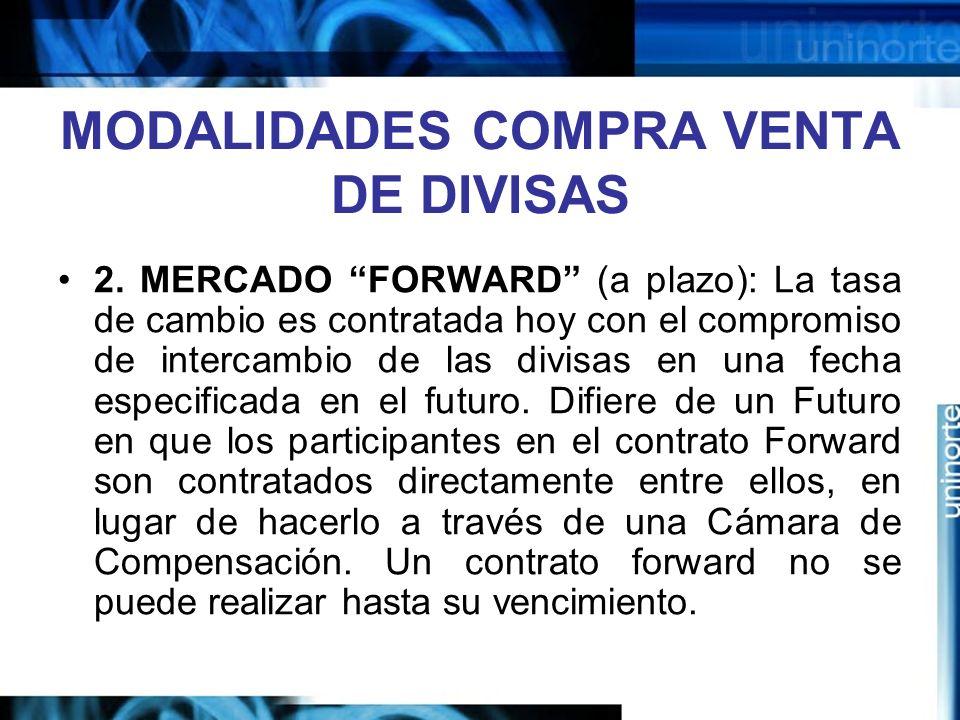 MODALIDADES COMPRA VENTA DE DIVISAS