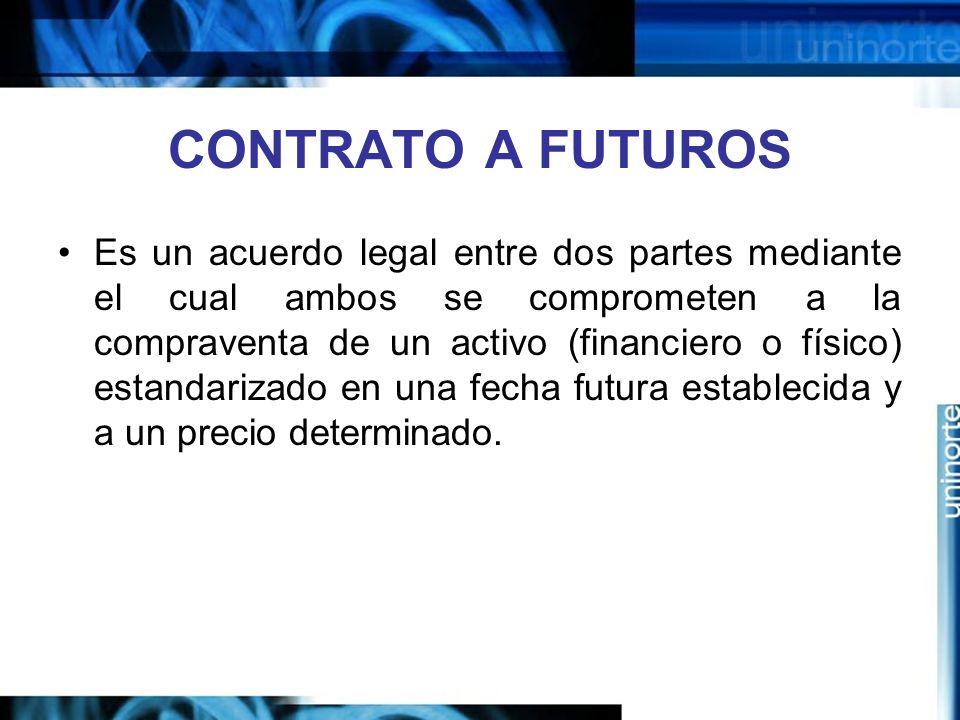 CONTRATO A FUTUROS