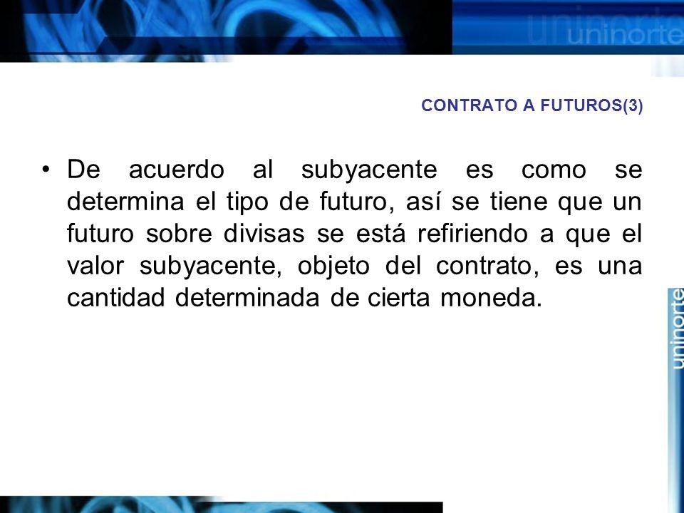 CONTRATO A FUTUROS(3)