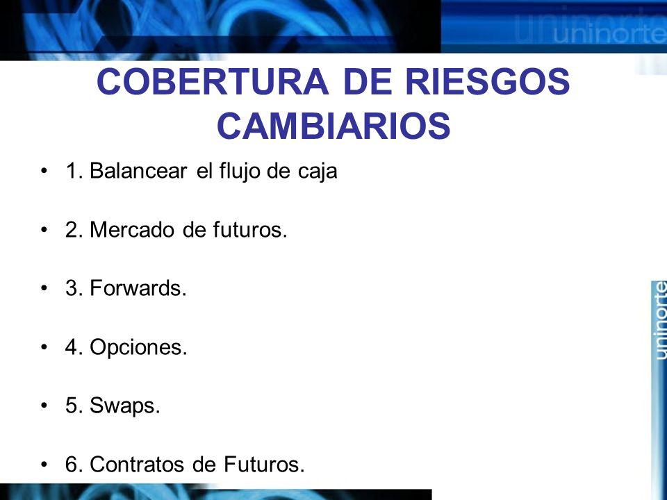 COBERTURA DE RIESGOS CAMBIARIOS
