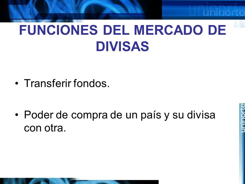 FUNCIONES DEL MERCADO DE DIVISAS