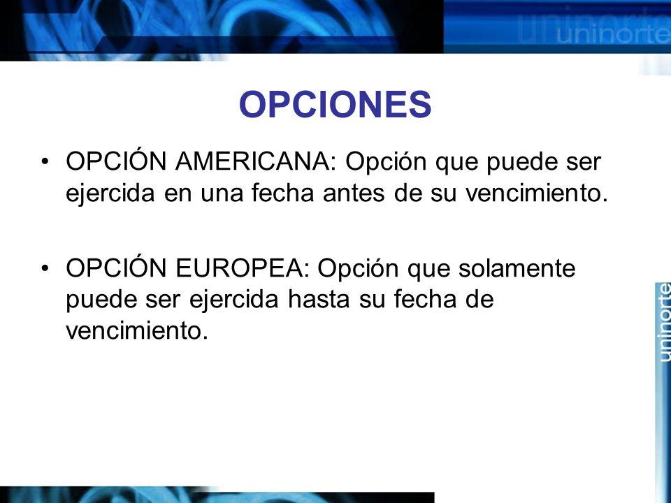 OPCIONES OPCIÓN AMERICANA: Opción que puede ser ejercida en una fecha antes de su vencimiento.