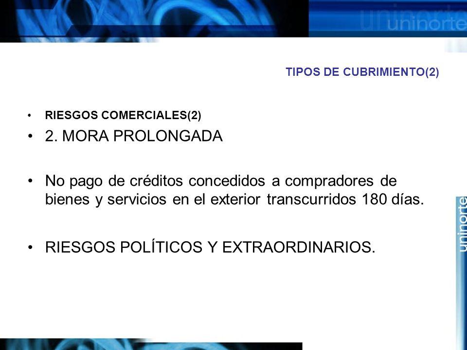 TIPOS DE CUBRIMIENTO(2)