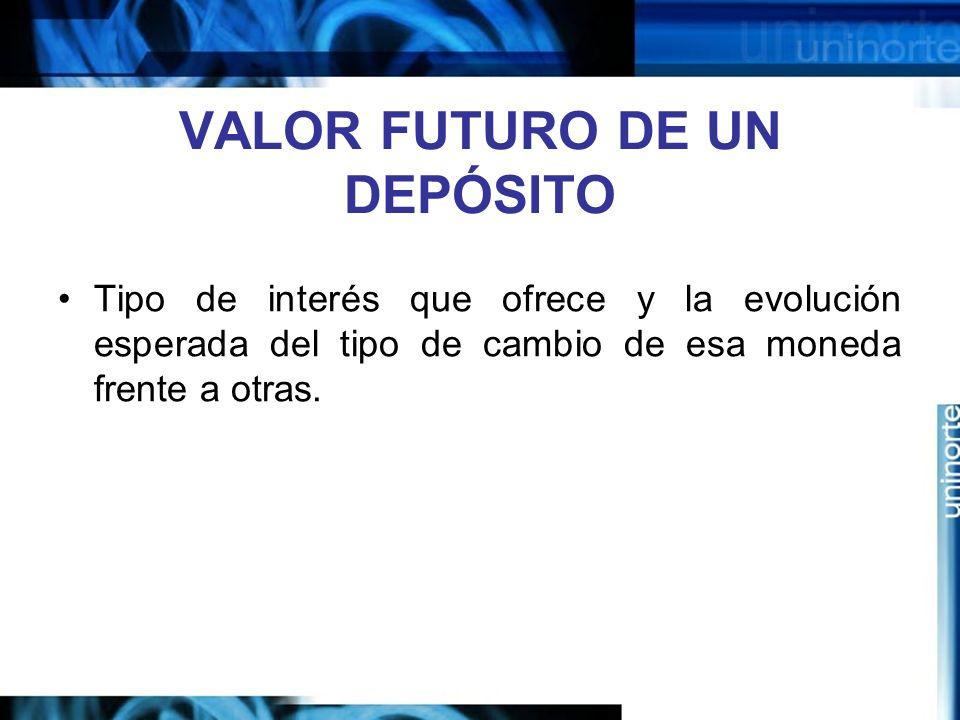VALOR FUTURO DE UN DEPÓSITO