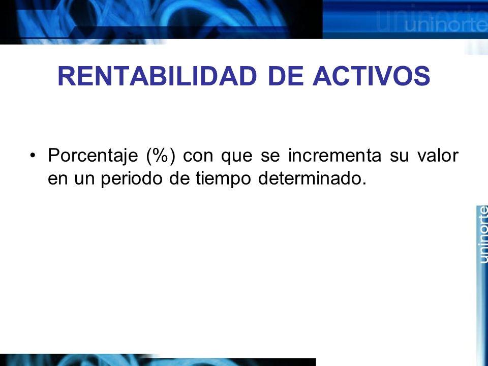 RENTABILIDAD DE ACTIVOS