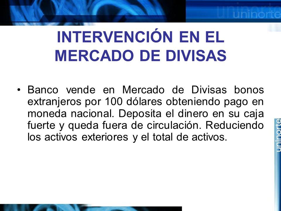 INTERVENCIÓN EN EL MERCADO DE DIVISAS
