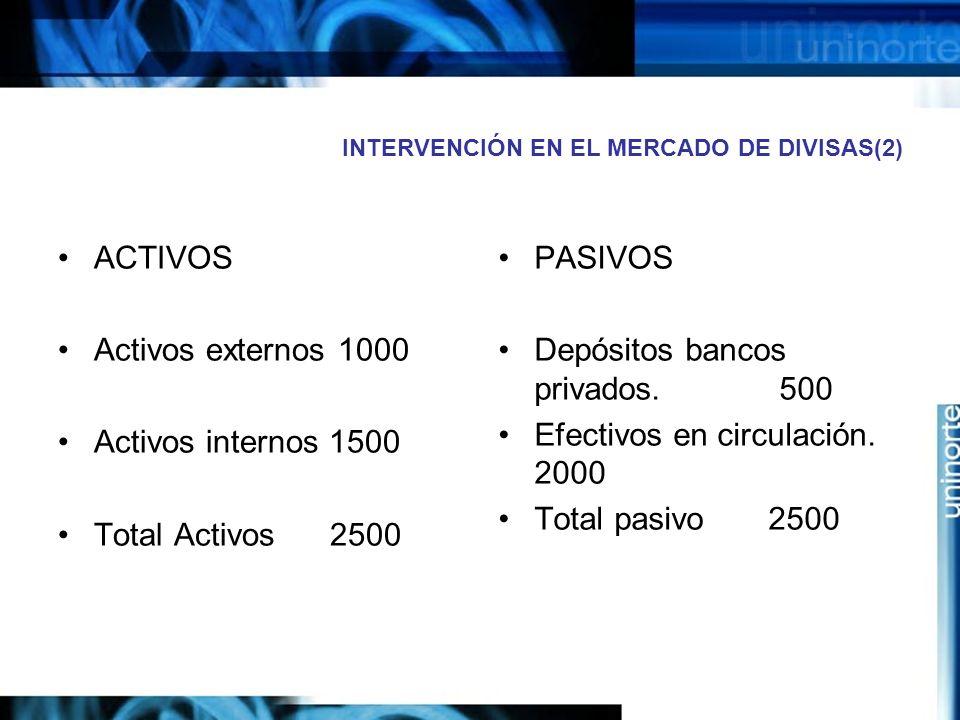 INTERVENCIÓN EN EL MERCADO DE DIVISAS(2)