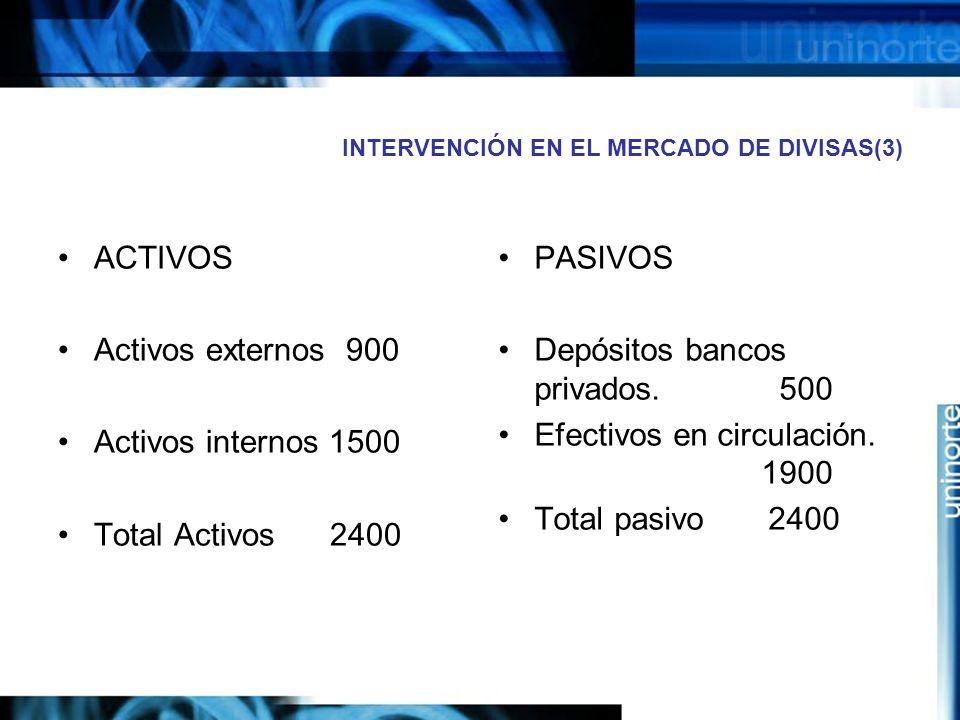 INTERVENCIÓN EN EL MERCADO DE DIVISAS(3)