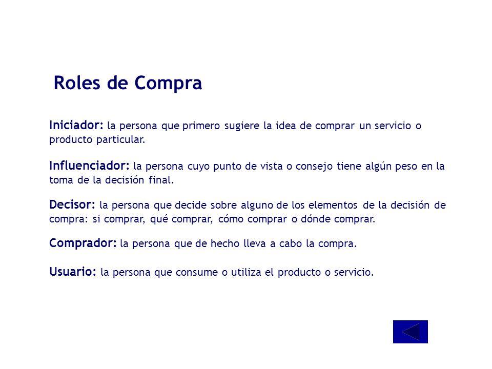 Roles de Compra Iniciador: la persona que primero sugiere la idea de comprar un servicio o producto particular.