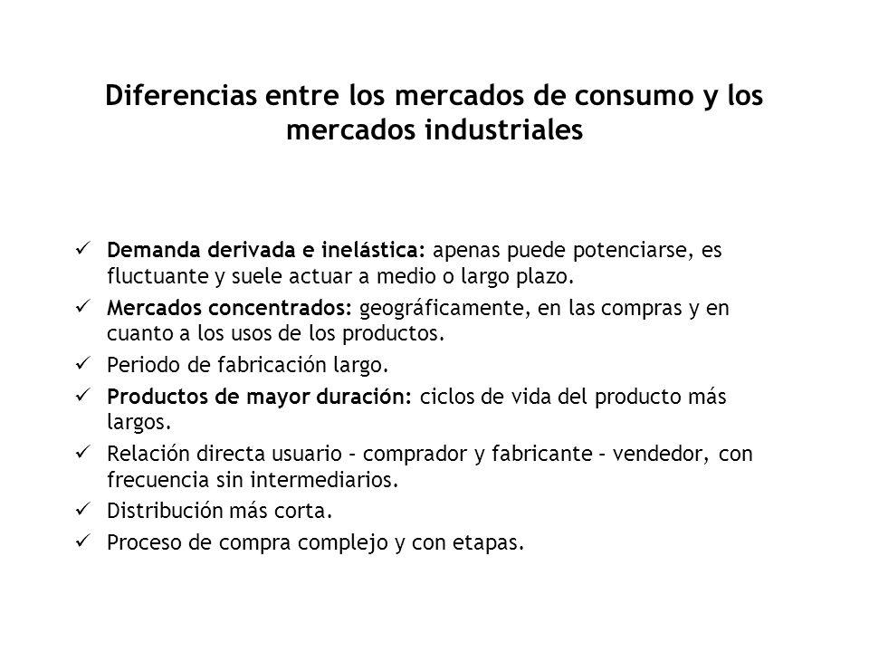 Diferencias entre los mercados de consumo y los mercados industriales