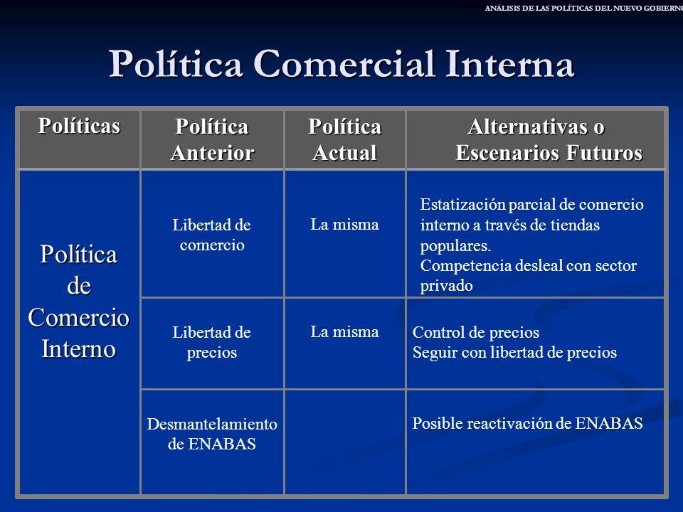 Política Comercial Interna