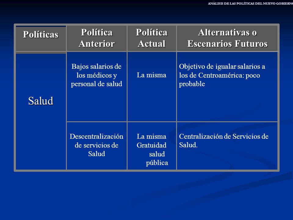 Alternativas o Escenarios Futuros