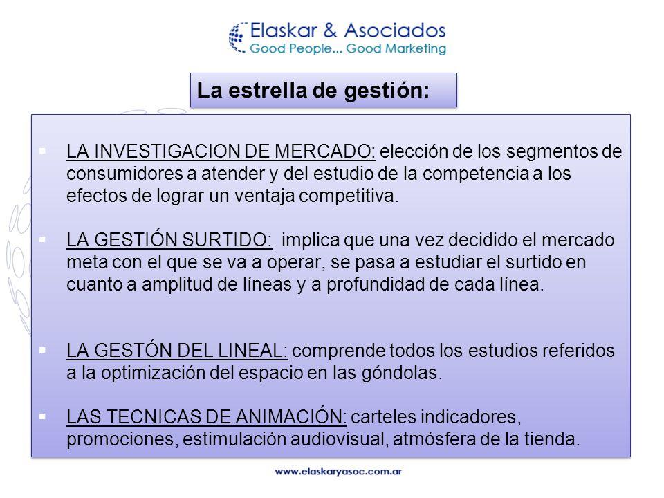 Elaskar & Asoc. jelaskar@ciudad.com.ar 351 5122587