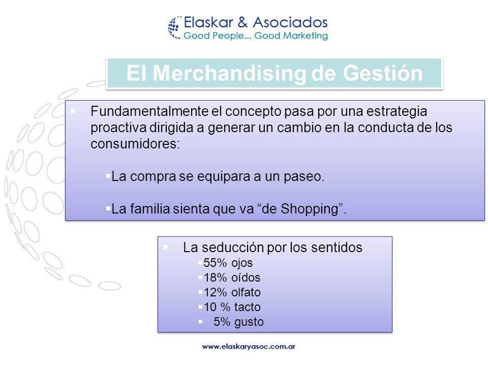 El Merchandising de Gestión